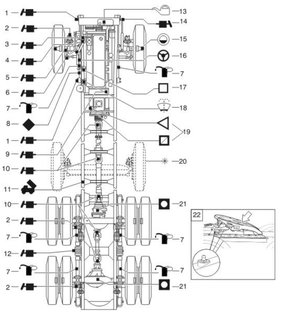 Lubrication Chart Volvo Truck on Volvo Semi Truck Wiring Diagram
