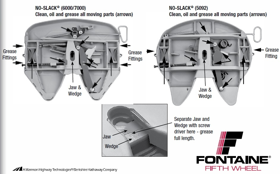 Fontaine Fifth Wheel Cold Weather Maintenance